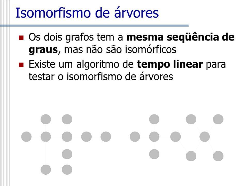Isomorfismo de árvores Os dois grafos tem a mesma seqüência de graus, mas não são isomórficos Existe um algoritmo de tempo linear para testar o isomorfismo de árvores
