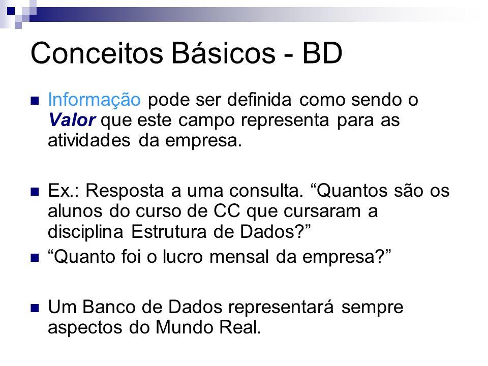 Conceitos Básicos - BD NomeRAIdade Carlos2547825 Maria1256828 REGISTROS TABELA ALUNOS