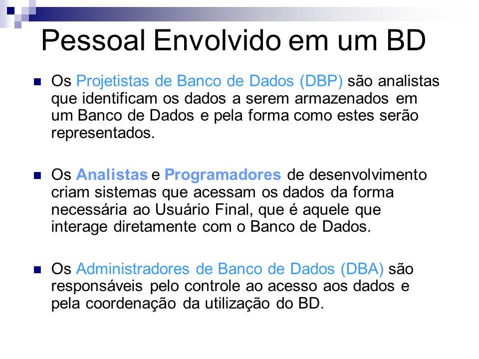 Conceitos Básicos - BD Informação pode ser definida como sendo o Valor que este campo representa para as atividades da empresa. Ex.: Resposta a uma co