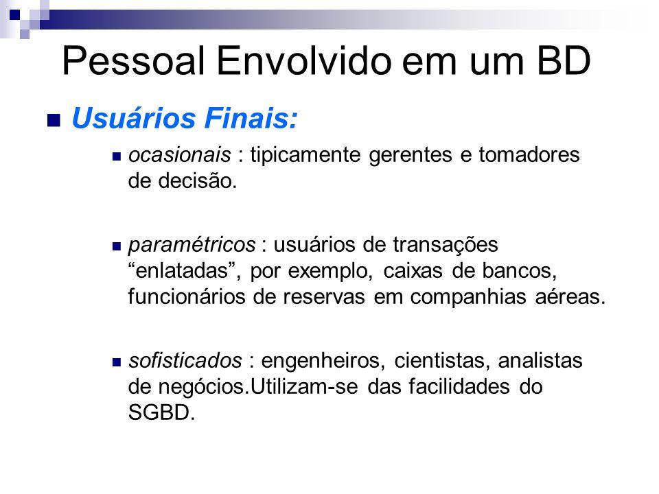 Pessoal Envolvido em um BD Os Projetistas de Banco de Dados (DBP) são analistas que identificam os dados a serem armazenados em um Banco de Dados e pe