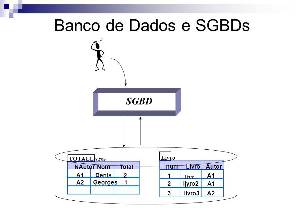 Sistema de Gerência de Banco de Dados (SGBD) Coleção de programas responsáveis para gerenciamento dos dados em um BD. SGBD Banco de Dados