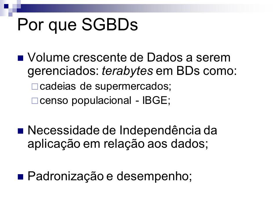 Banco de Dados e SGBDs num 1 A1 livr o1 2A1livro2 3A2 livro3 LivroAutor Livro NAutor A1 2 Denis A21Georges NomTotal TOTALLivros SGBD