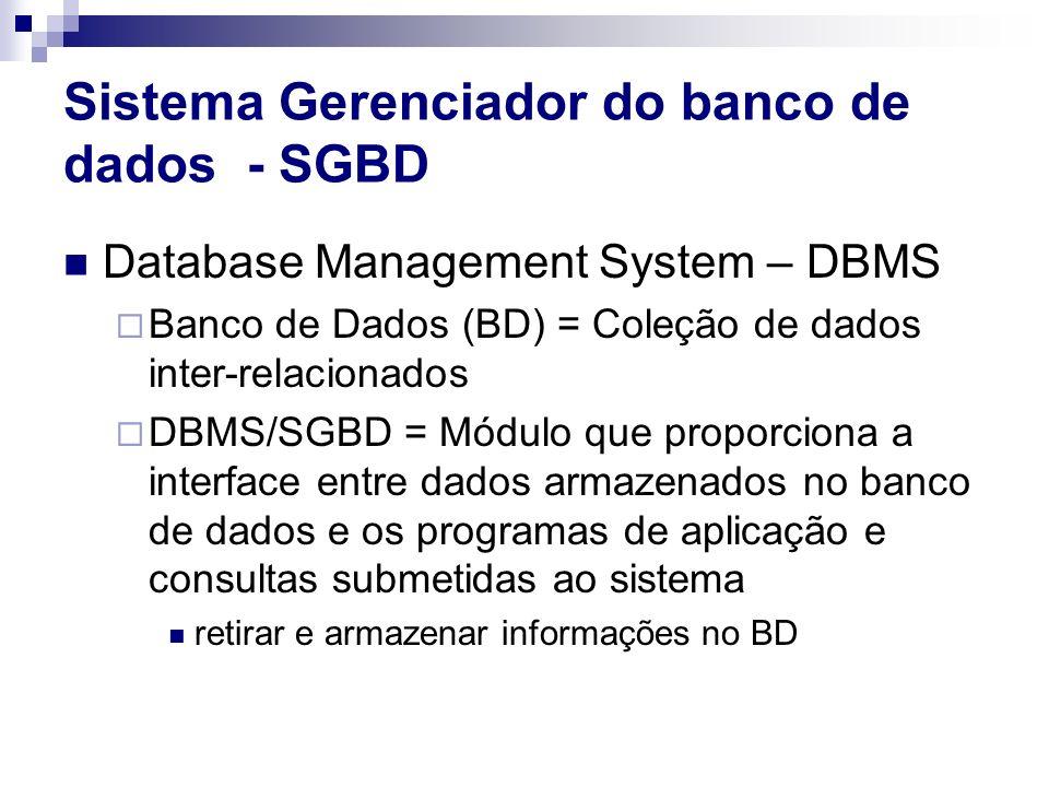 Por que SGBDs Volume crescente de Dados a serem gerenciados: terabytes em BDs como: cadeias de supermercados; censo populacional - IBGE; Necessidade d