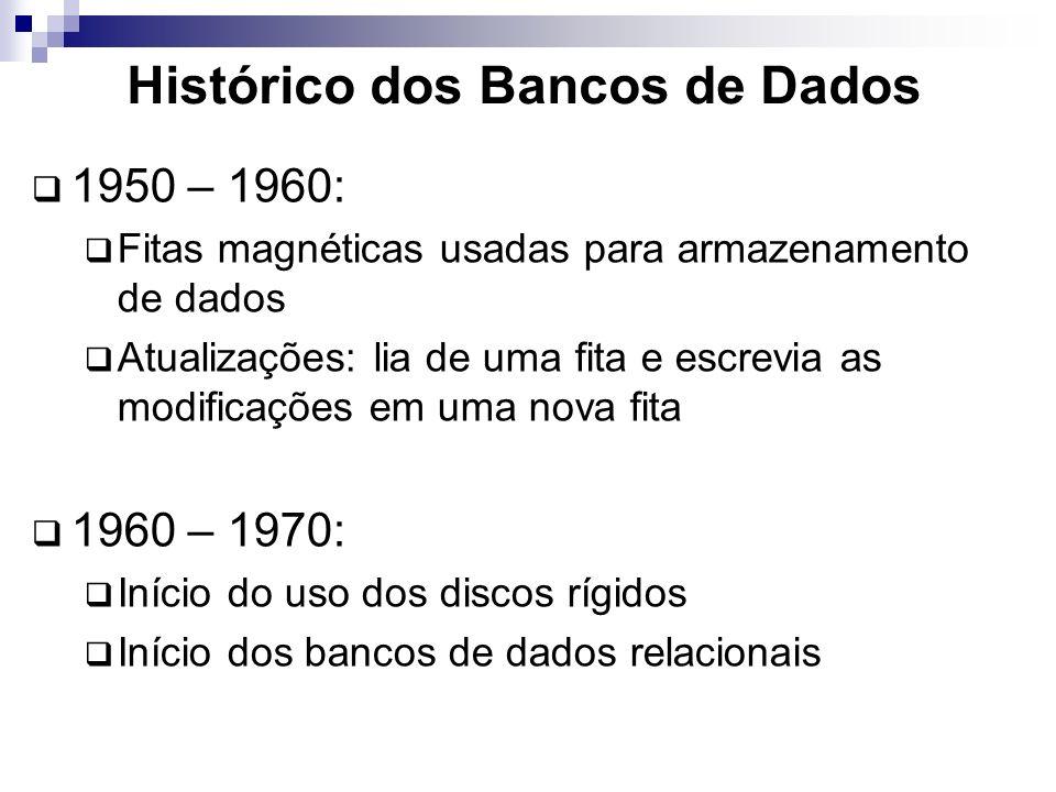 Histórico dos Bancos de Dados 1950 – 1960: Fitas magnéticas usadas para armazenamento de dados Atualizações: lia de uma fita e escrevia as modificações em uma nova fita 1960 – 1970: Início do uso dos discos rígidos Início dos bancos de dados relacionais