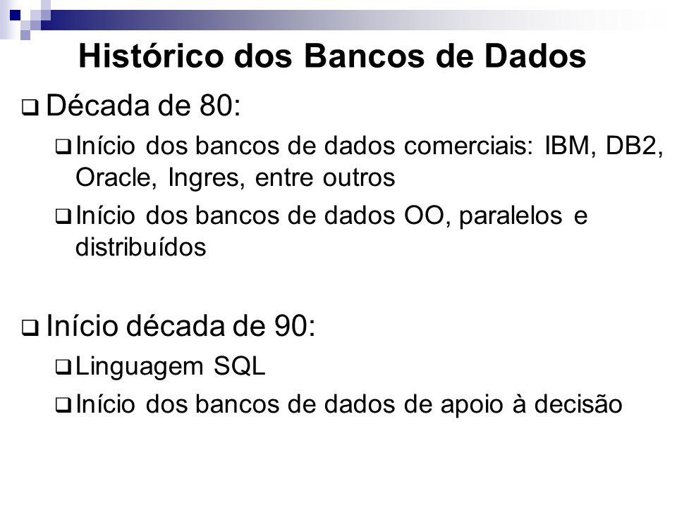 Histórico dos Bancos de Dados Década de 80: Início dos bancos de dados comerciais: IBM, DB2, Oracle, Ingres, entre outros Início dos bancos de dados OO, paralelos e distribuídos Início década de 90: Linguagem SQL Início dos bancos de dados de apoio à decisão