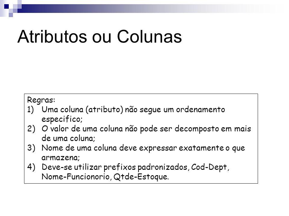 Atributos ou Colunas Considerando a tabela Aluno; Ela tem três colunas Num_Matrícula, Nome_Aluno e Sexo_Aluno; A cada uma destas colunas damos o nome