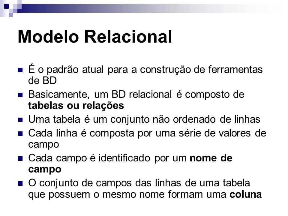 Terminologias aplicadas a BD Terminologia Básica Campo: unidade básica de informação mínima com significado Registro:conjunto de campos Arquivo: conju