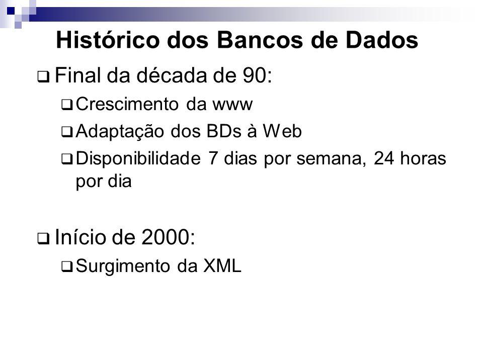 Histórico dos Bancos de Dados Final da década de 90: Crescimento da www Adaptação dos BDs à Web Disponibilidade 7 dias por semana, 24 horas por dia Início de 2000: Surgimento da XML