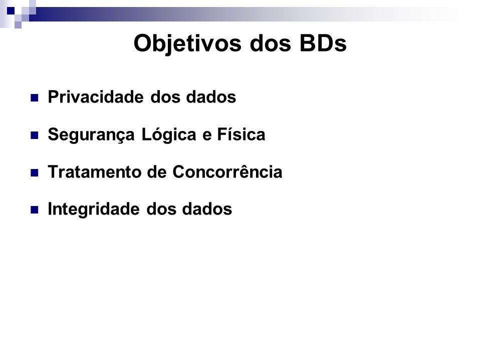 Objetivos dos BDs Privacidade dos dados Segurança Lógica e Física Tratamento de Concorrência Integridade dos dados