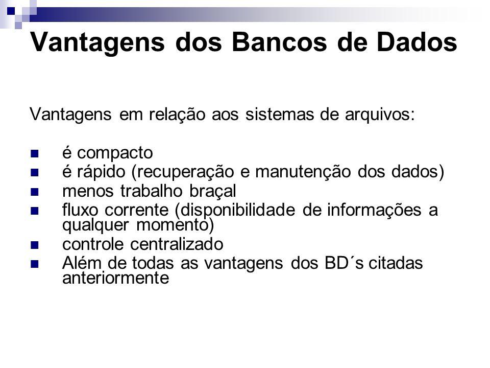 Exemplo 1 001- Londrina 002- Curitiba 002 - Administrativo 003- Industrial 001- Comercial 001 - João 002- Antonio 003- Pedro 004- Maria