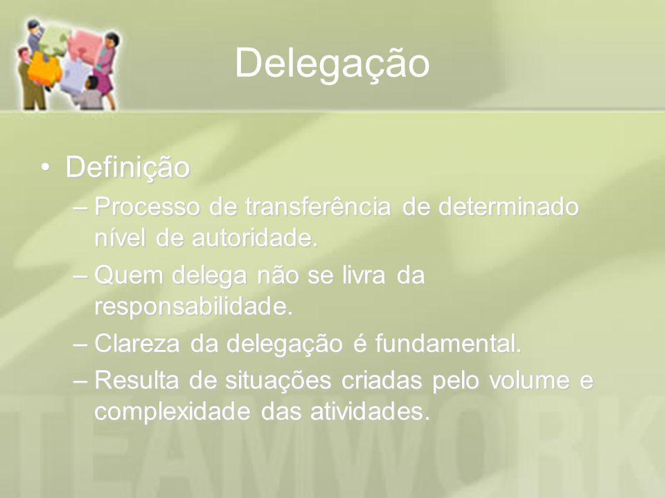 Delegação DefiniçãoDefinição –Processo de transferência de determinado nível de autoridade. –Quem delega não se livra da responsabilidade. –Clareza da