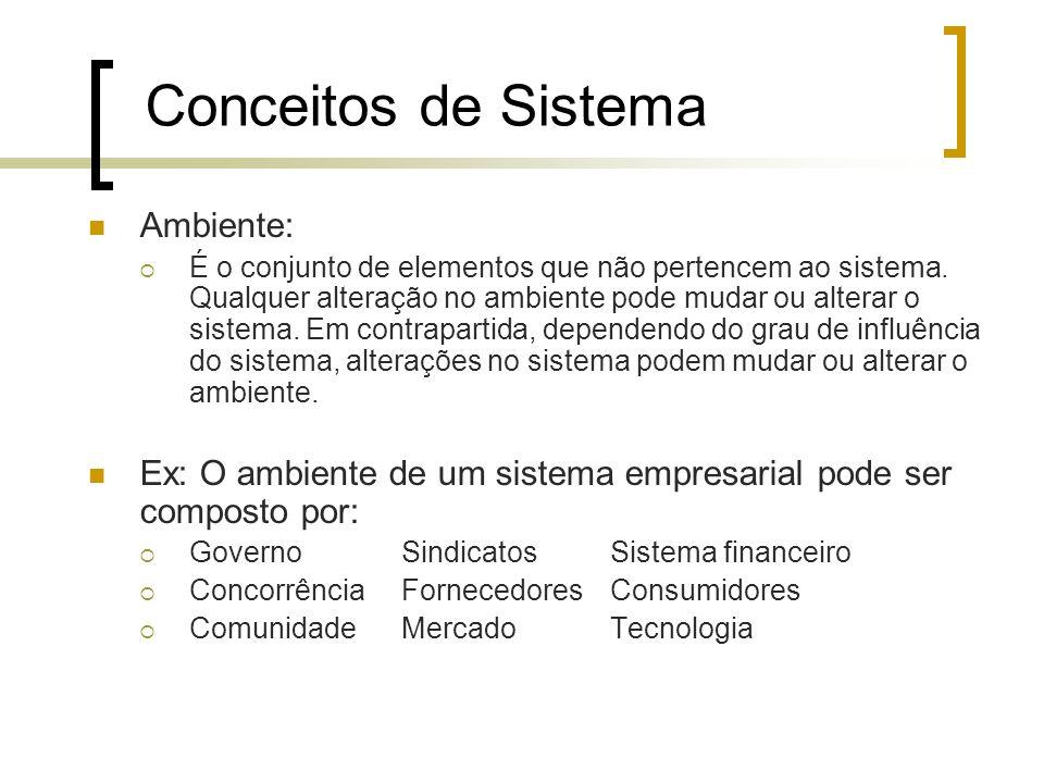 Conceitos de Sistema Ambiente: É o conjunto de elementos que não pertencem ao sistema. Qualquer alteração no ambiente pode mudar ou alterar o sistema.
