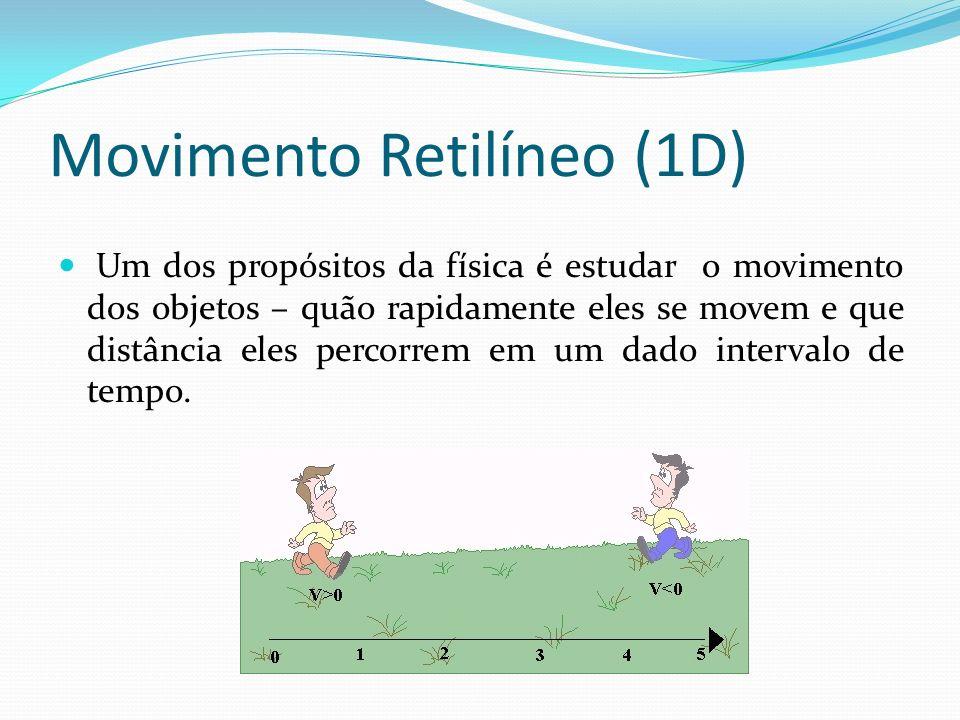 Movimento Retilíneo (1D) Um dos propósitos da física é estudar o movimento dos objetos – quão rapidamente eles se movem e que distância eles percorrem
