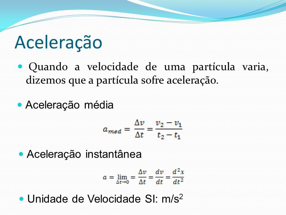 Aceleração Quando a velocidade de uma partícula varia, dizemos que a partícula sofre aceleração. Aceleração média Aceleração instantânea Unidade de Ve