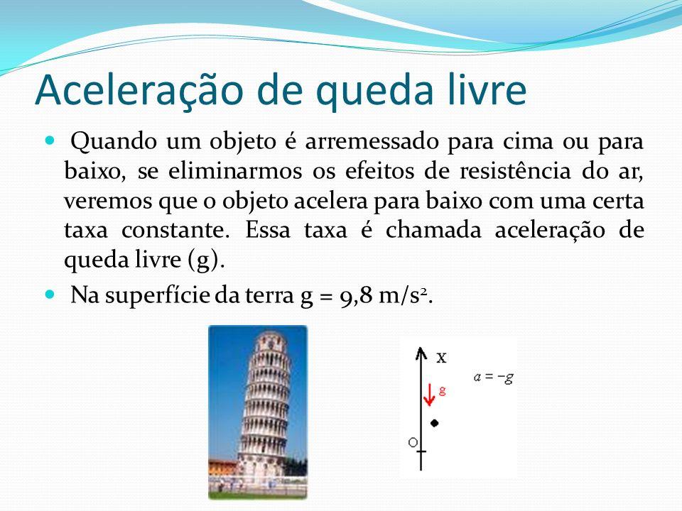 Aceleração de queda livre Quando um objeto é arremessado para cima ou para baixo, se eliminarmos os efeitos de resistência do ar, veremos que o objeto