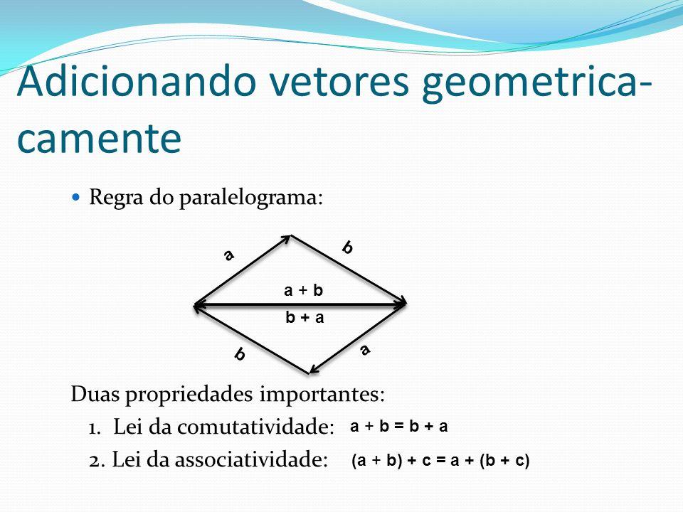 Adicionando vetores geometrica- camente Regra do paralelograma: Duas propriedades importantes: 1. Lei da comutatividade: 2. Lei da associatividade: a