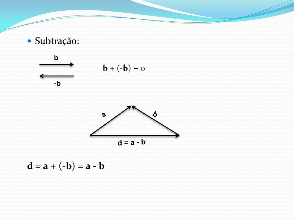 Subtração: b + (-b) = 0 d = a + (-b) = a - b a b d = a - b b -b
