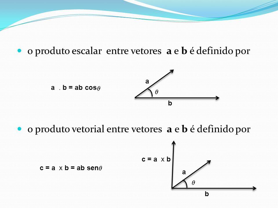 o produto escalar entre vetores a e b é definido por a. b = ab cos a b o produto vetorial entre vetores a e b é definido por c = a x b = ab sen a b c