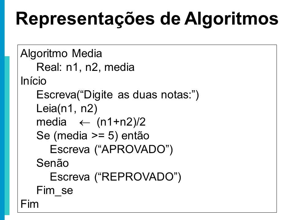 Representações de Algoritmos Algoritmo Media Real: n1, n2, media Início Escreva(Digite as duas notas:) Leia(n1, n2) media (n1+n2)/2 Se (media >= 5) en