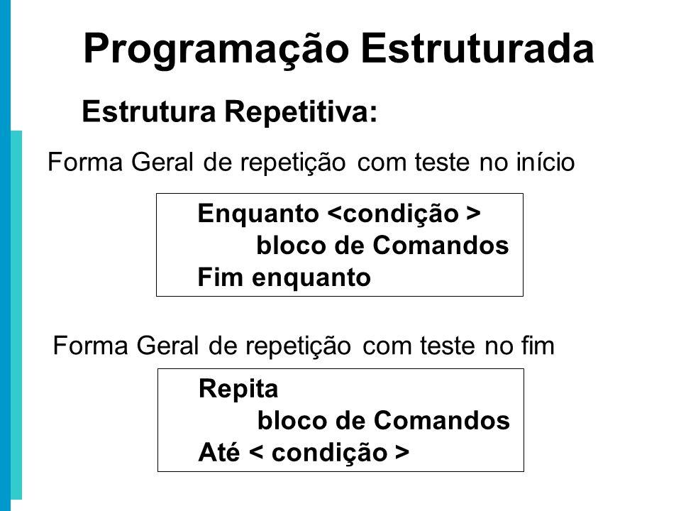 Enquanto bloco de Comandos Fim enquanto Programação Estruturada Estrutura Repetitiva: Forma Geral de repetição com teste no início Forma Geral de repe