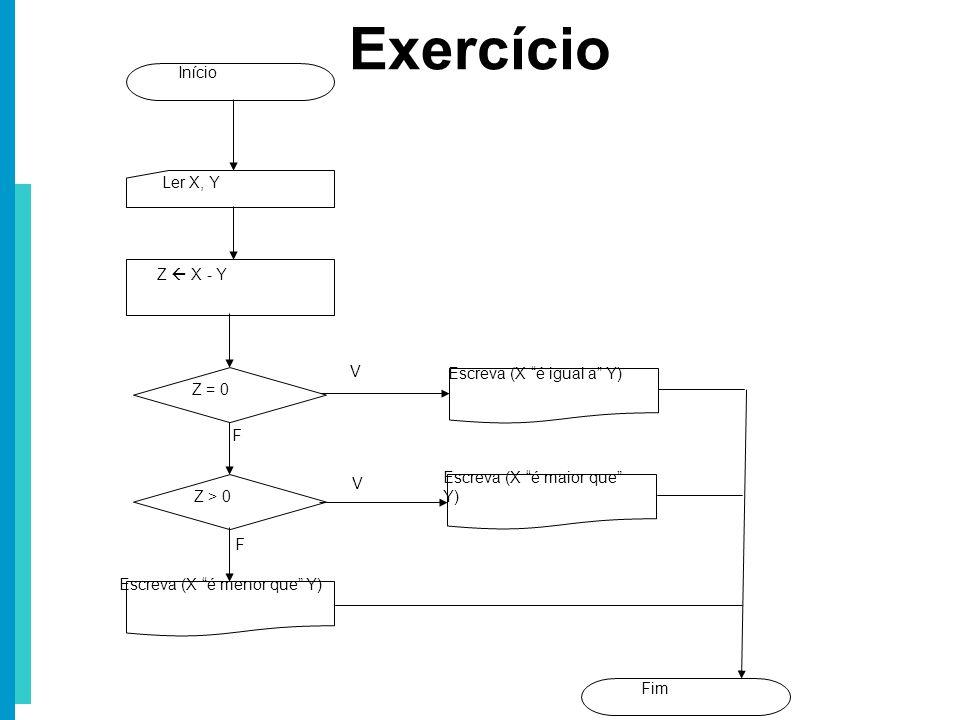 Início Ler X, Y Z X - Y Z = 0 Escreva (X é igual a Y) Z > 0 F V Escreva (X é maior que Y) Escreva (X é menor que Y) V F Fim