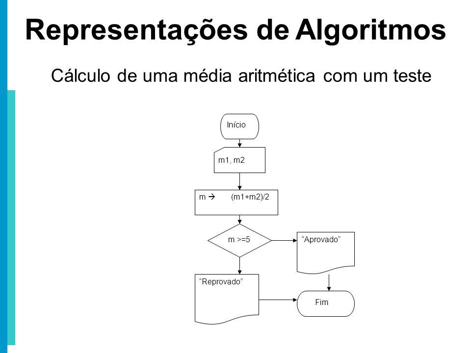 Representações de Algoritmos Início m1, m2 m (m1+m2)/2 m >=5 Aprovado Reprovado Fim Cálculo de uma média aritmética com um teste