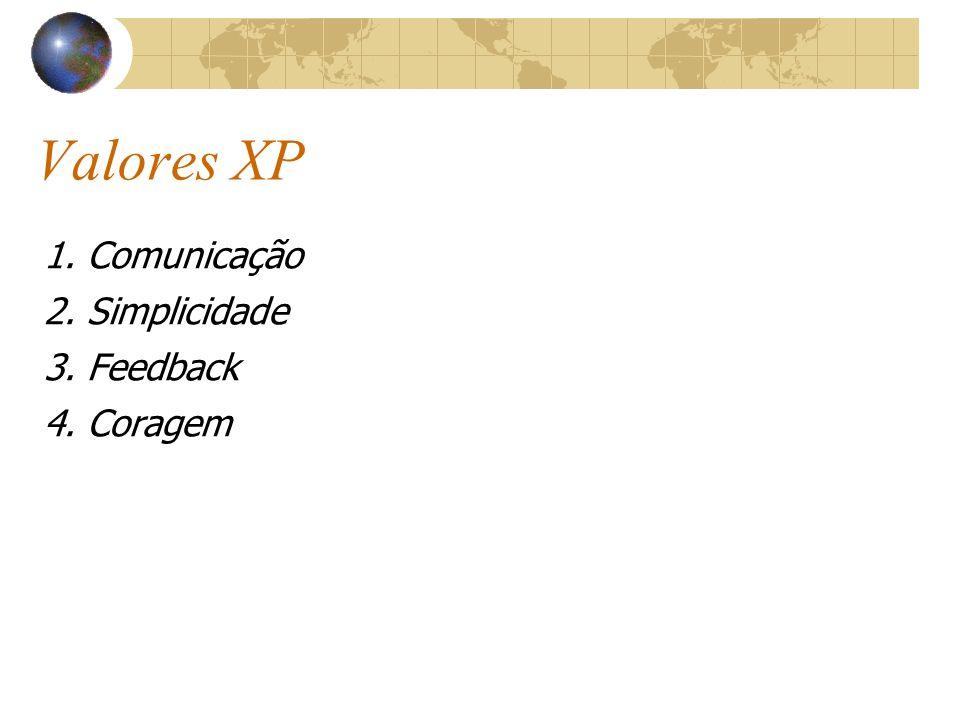 Valores XP 1. Comunicação 2. Simplicidade 3. Feedback 4. Coragem