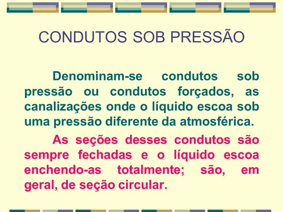 CONDUTOS SOB PRESSÃO Conduto Livre P = Patm Conduto forçado P > Patm Conduto forçado P = Patm