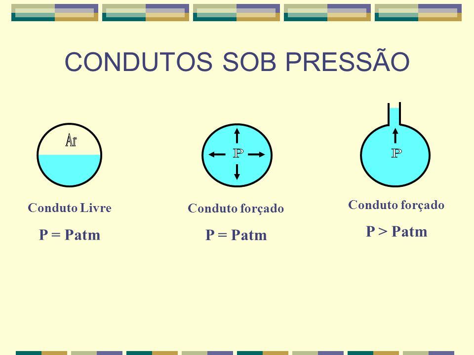 CONDUTOS SOB PRESSÃO