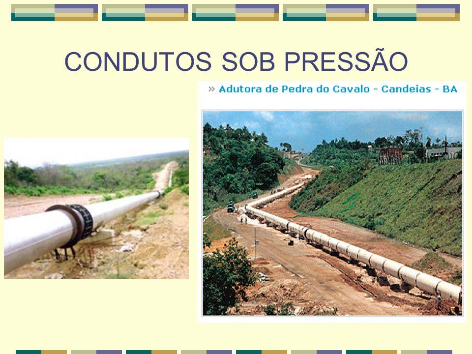 CONDUTOS LIVRES Canal artificial = Conduto livre