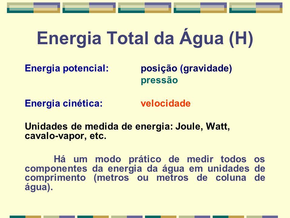 Energia Total da Água (H) Conhecendo a energia da água em um ponto, podemos: Calcular quanto trabalho poderá ser executado (roda dágua, escoamento por gravidade em tubulações ou canais, pequenas hidrelétricas, etc.); Calcular quanta energia teremos que acrescentar para usar a água em um local de nosso interesse (caixa dágua, bebedouros, aspersores).