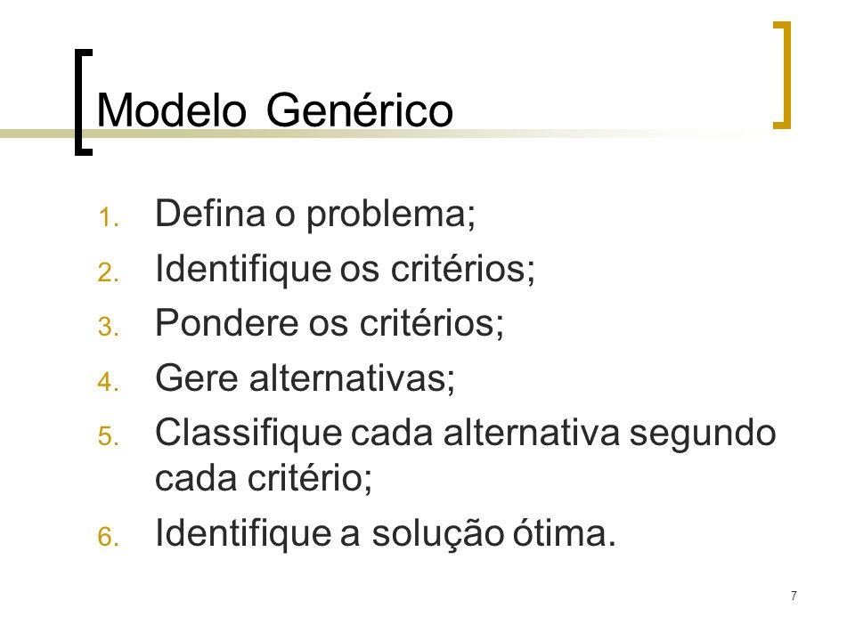 8 Modelo das Decisões Inteligentes 1.Trabalhar com o problema certo; 2.