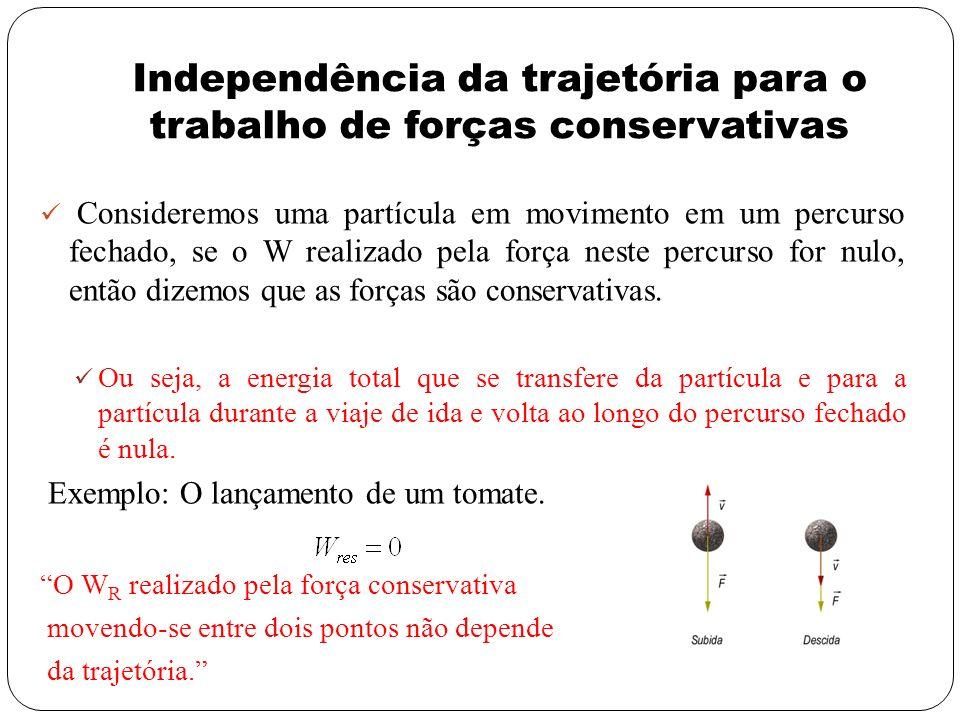 Independência da trajetória para o trabalho de forças conservativas Consideremos uma partícula em movimento em um percurso fechado, se o W realizado p