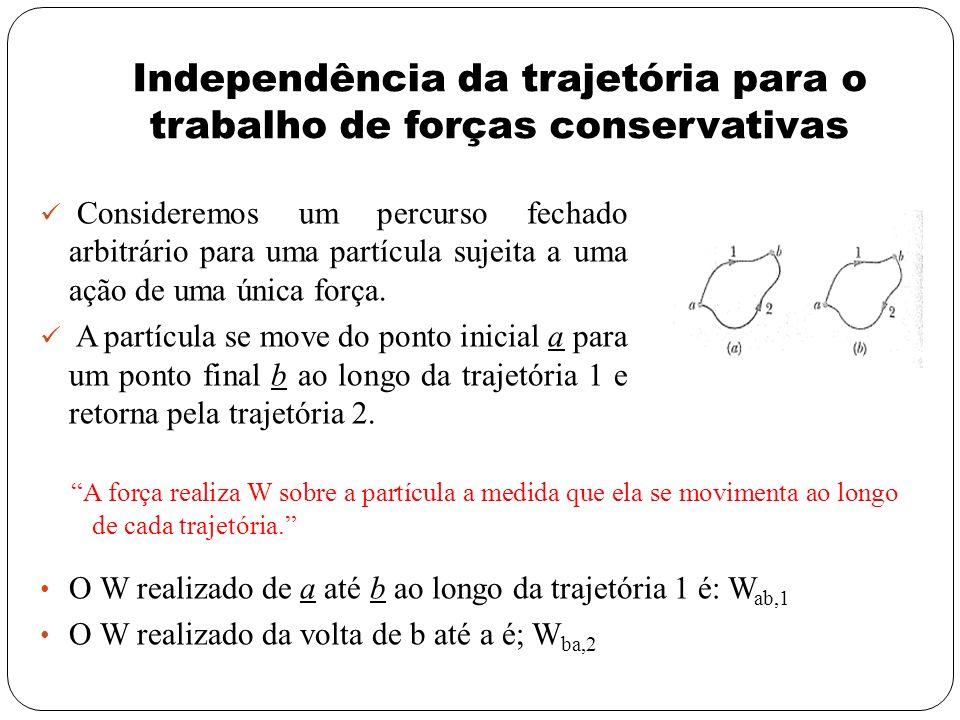 Independência da trajetória para o trabalho de forças conservativas Consideremos um percurso fechado arbitrário para uma partícula sujeita a uma ação