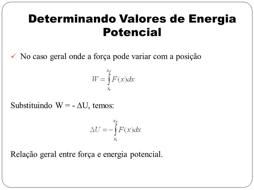 Determinando Valores de Energia Potencial No caso geral onde a força pode variar com a posição Substituindo W = - U, temos: Relação geral entre força