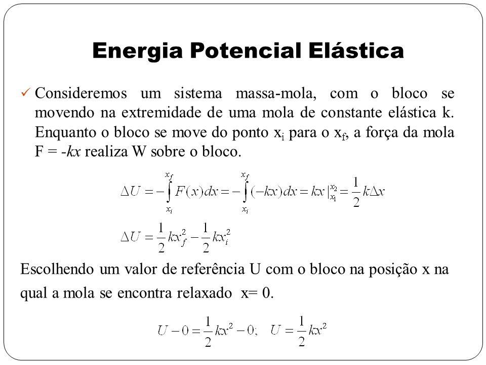 Energia Potencial Elástica Consideremos um sistema massa-mola, com o bloco se movendo na extremidade de uma mola de constante elástica k. Enquanto o b