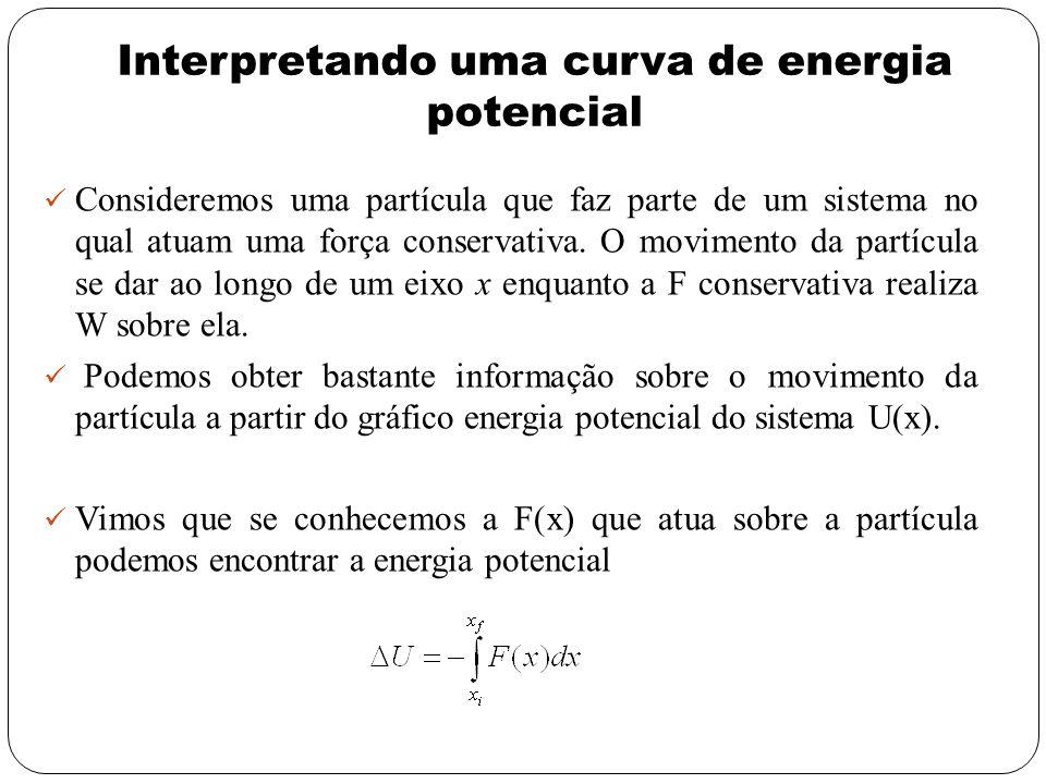 Interpretando uma curva de energia potencial Consideremos uma partícula que faz parte de um sistema no qual atuam uma força conservativa. O movimento