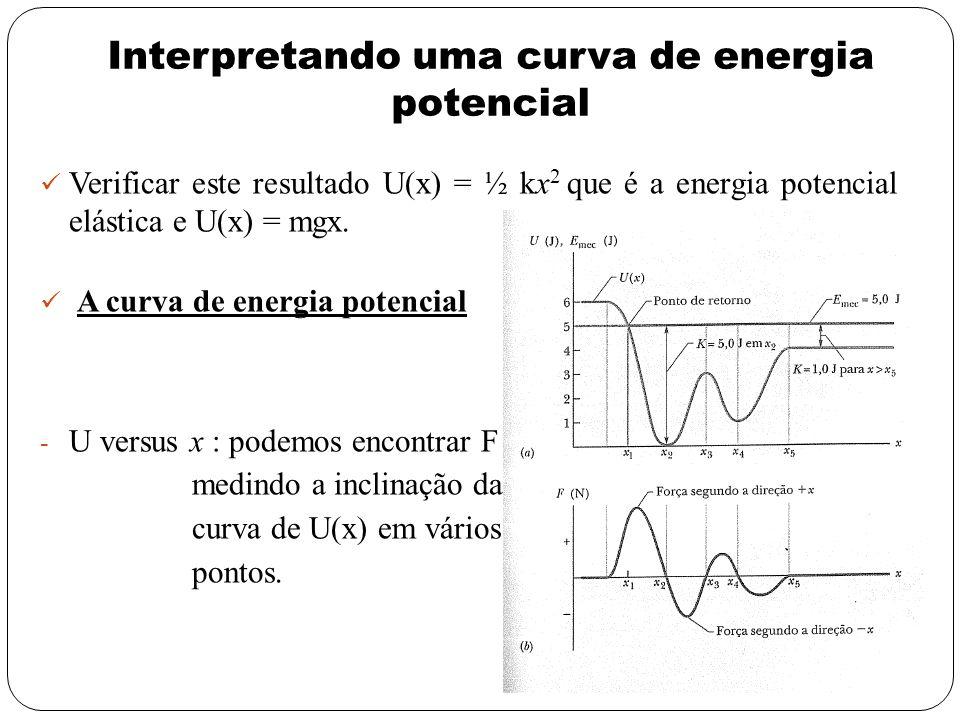 Interpretando uma curva de energia potencial Verificar este resultado U(x) = ½ kx 2 que é a energia potencial elástica e U(x) = mgx. A curva de energi