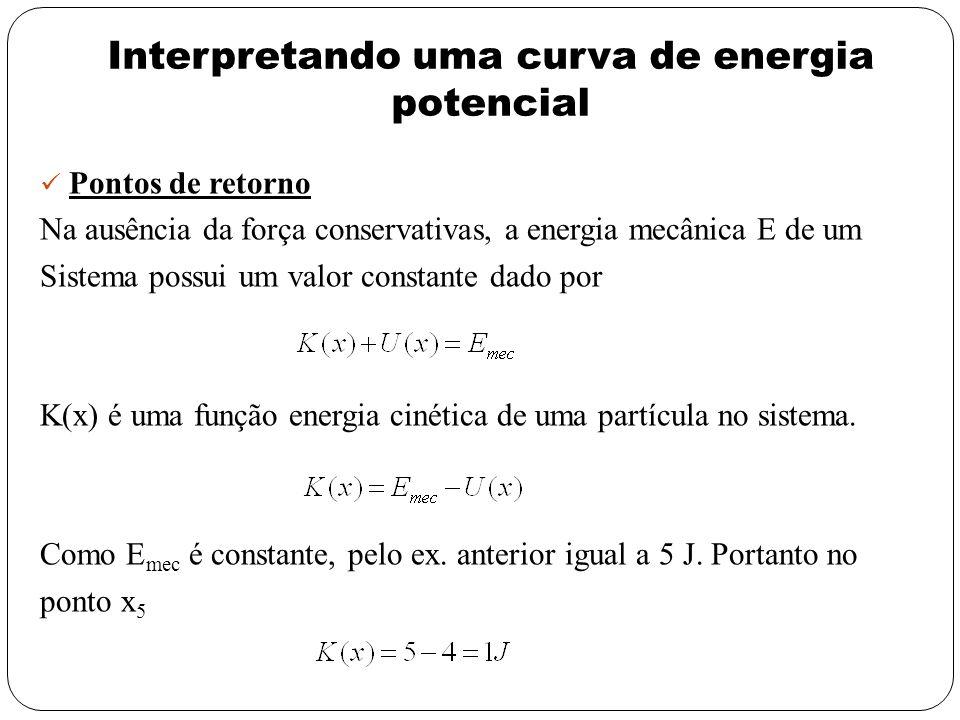 Interpretando uma curva de energia potencial Pontos de retorno Na ausência da força conservativas, a energia mecânica E de um Sistema possui um valor
