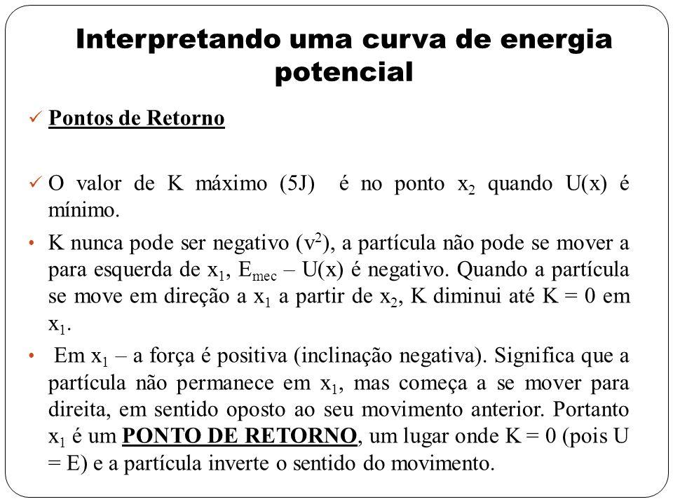 Interpretando uma curva de energia potencial Pontos de Retorno O valor de K máximo (5J) é no ponto x 2 quando U(x) é mínimo. K nunca pode ser negativo