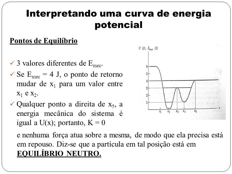 Interpretando uma curva de energia potencial Pontos de Equilíbrio 3 valores diferentes de E mec. Se E mec = 4 J, o ponto de retorno mudar de x 1 para