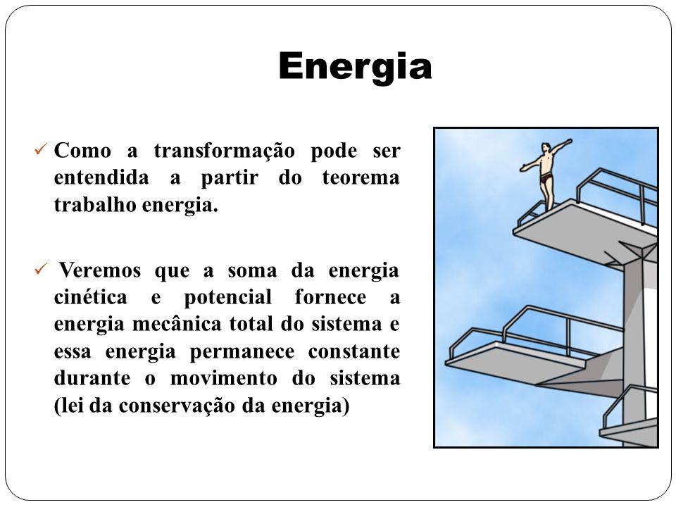 Energia Como a transformação pode ser entendida a partir do teorema trabalho energia. Veremos que a soma da energia cinética e potencial fornece a ene