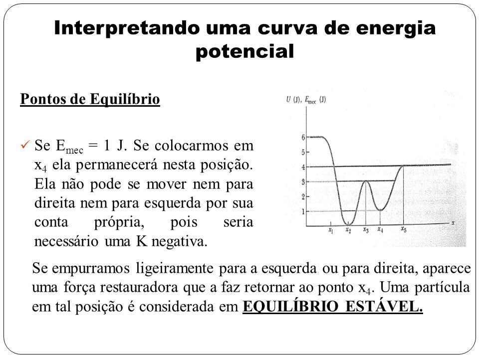 Interpretando uma curva de energia potencial Pontos de Equilíbrio Se E mec = 1 J. Se colocarmos em x 4 ela permanecerá nesta posição. Ela não pode se