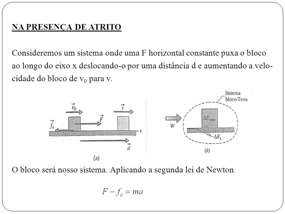 NA PRESENÇA DE ATRITO Consideremos um sistema onde uma F horizontal constante puxa o bloco ao longo do eixo x deslocando-o por uma distância d e aumen