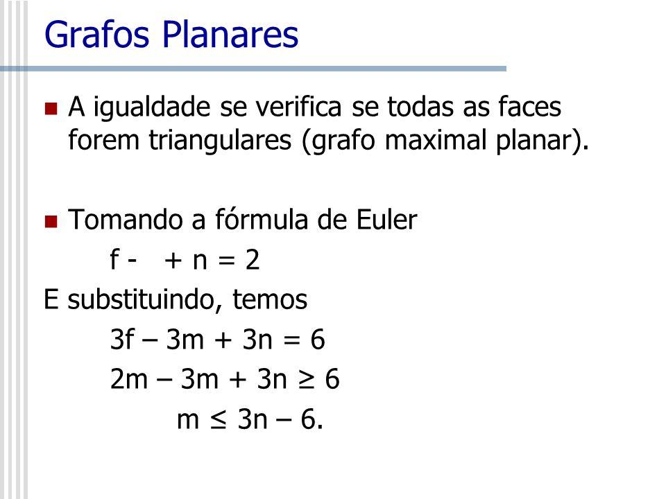 Grafos Planares A igualdade se verifica se todas as faces forem triangulares (grafo maximal planar). Tomando a fórmula de Euler f - + n = 2 E substitu