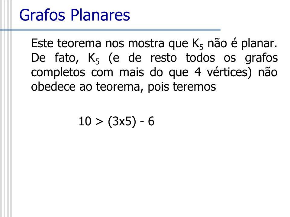 Grafos Planares Este teorema nos mostra que K 5 não é planar. De fato, K 5 (e de resto todos os grafos completos com mais do que 4 vértices) não obede