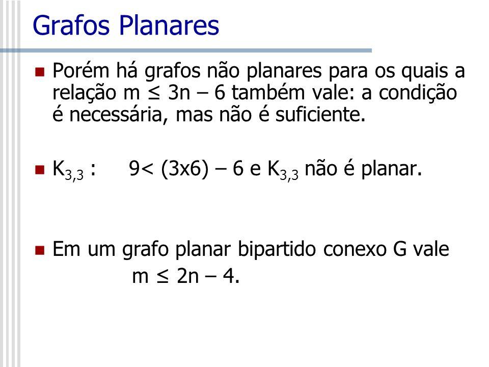 Grafos Planares Porém há grafos não planares para os quais a relação m 3n – 6 também vale: a condição é necessária, mas não é suficiente. K 3,3 : 9< (