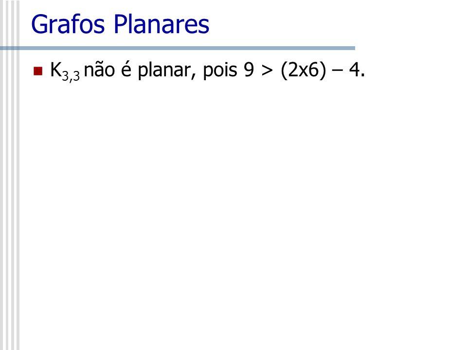 Grafos Planares K 3,3 não é planar, pois 9 > (2x6) – 4.