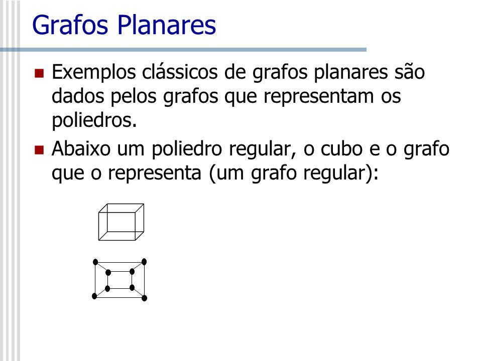 Grafos Planares Exemplos clássicos de grafos planares são dados pelos grafos que representam os poliedros. Abaixo um poliedro regular, o cubo e o graf