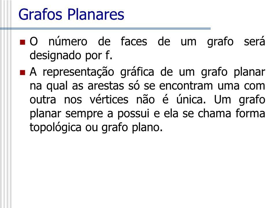 Referência Boaventura Neto, P.O., Jurkiewicz, S.Grafos: Introdução e Prática.